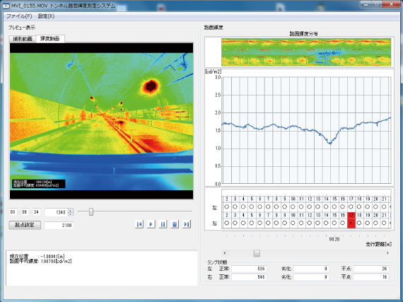 路面輝度測定システム eLscope(エルスコープ)   設計支援   岩崎電気