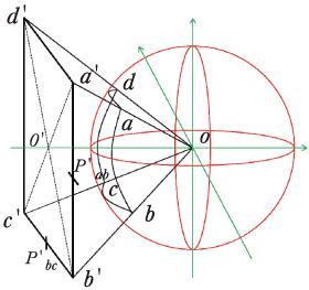 図7 閉曲面が矩形の場合の立体角 図7 閉曲面が矩形の場合の立体角 次に,透視射影方式の場合の単