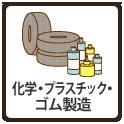化学・プラスチック・ゴム製造